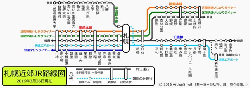 [鉄道][路線図][JR北海道][札幌]