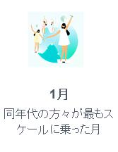 f:id:a-shige828:20180207103710p:plain