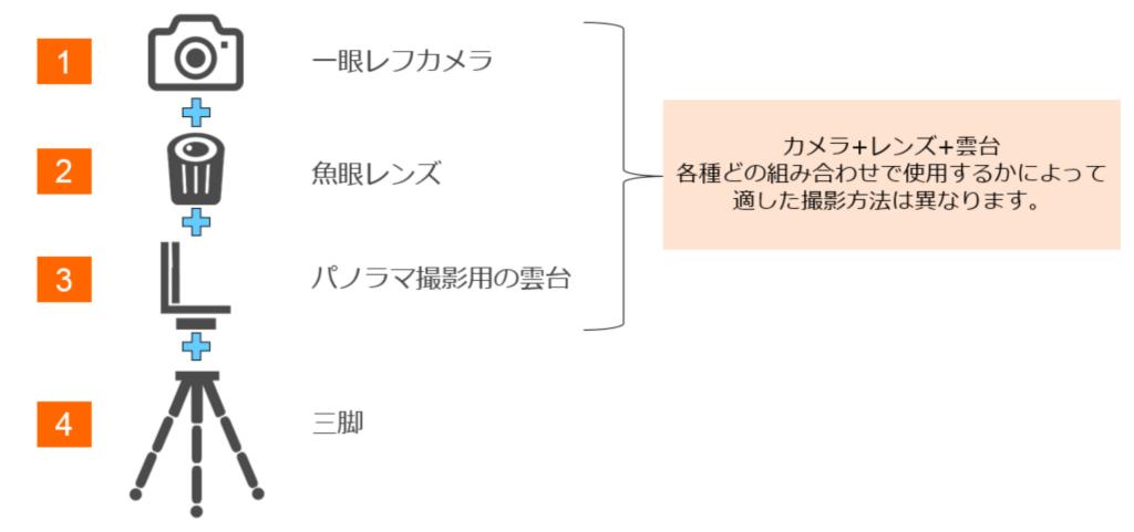 f:id:a-shige828:20180418182331p:plain