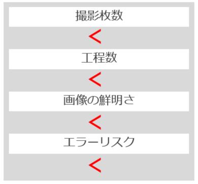 f:id:a-shige828:20180418182340p:plain