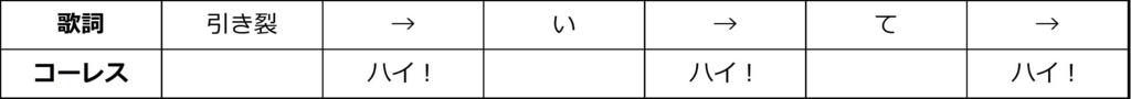 f:id:a-sparkling-blue-smile:20170211040230j:plain