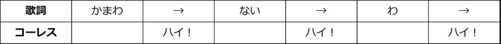 f:id:a-sparkling-blue-smile:20170211041339j:plain