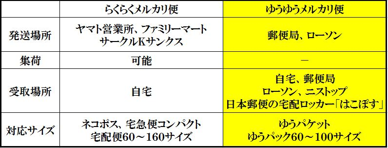 f:id:a-t-long-gain:20170620200526j:plain