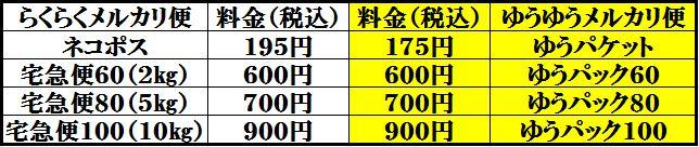 f:id:a-t-long-gain:20170620203118j:plain