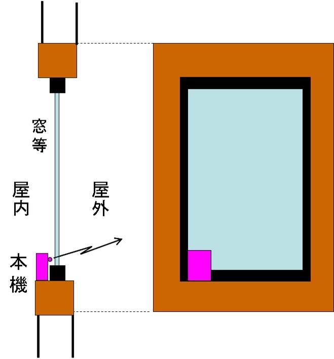 f:id:a-tomi:20200131134810j:plain
