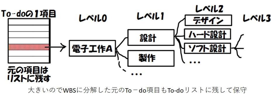 f:id:a-tomi:20200404205623j:plain