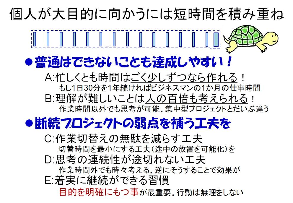 f:id:a-tomi:20200404213129j:plain