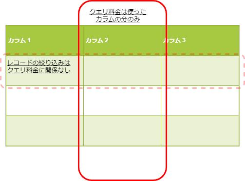 f:id:a-tommy:20190920122809p:plain