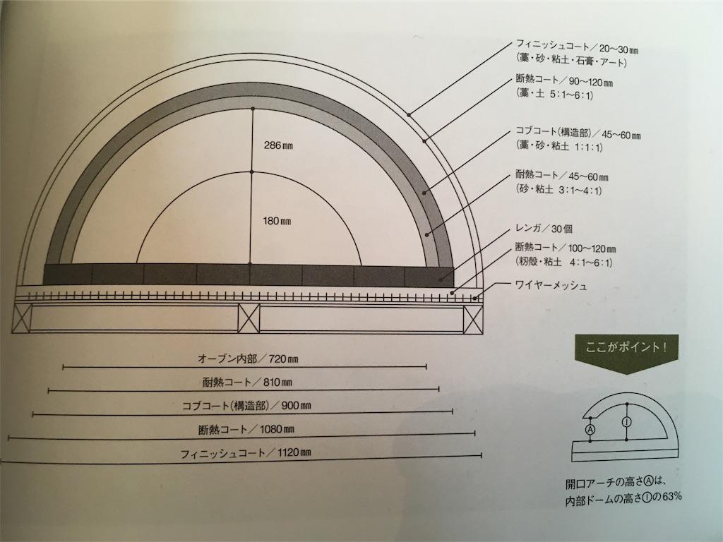f:id:a-turn-project:20191125083158j:image