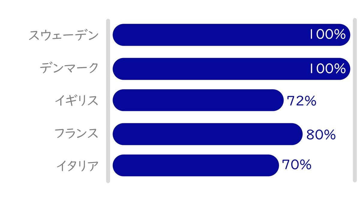f:id:a0008990:20190727171748p:plain