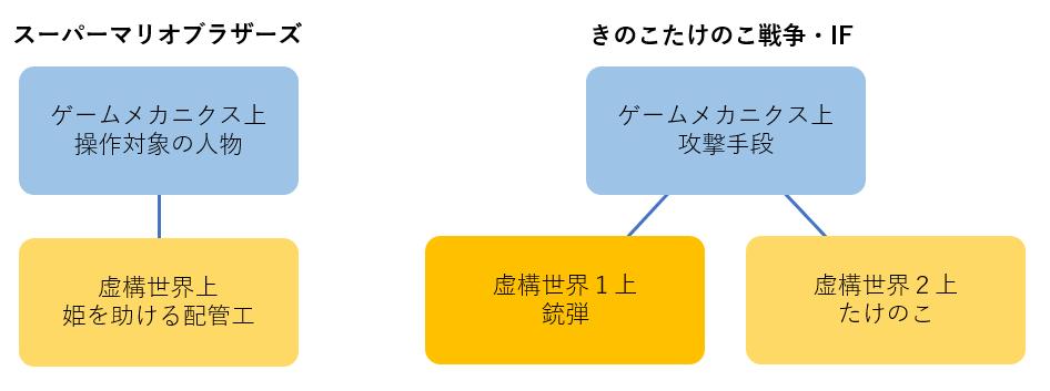 f:id:a16777216:20181205213514p:plain