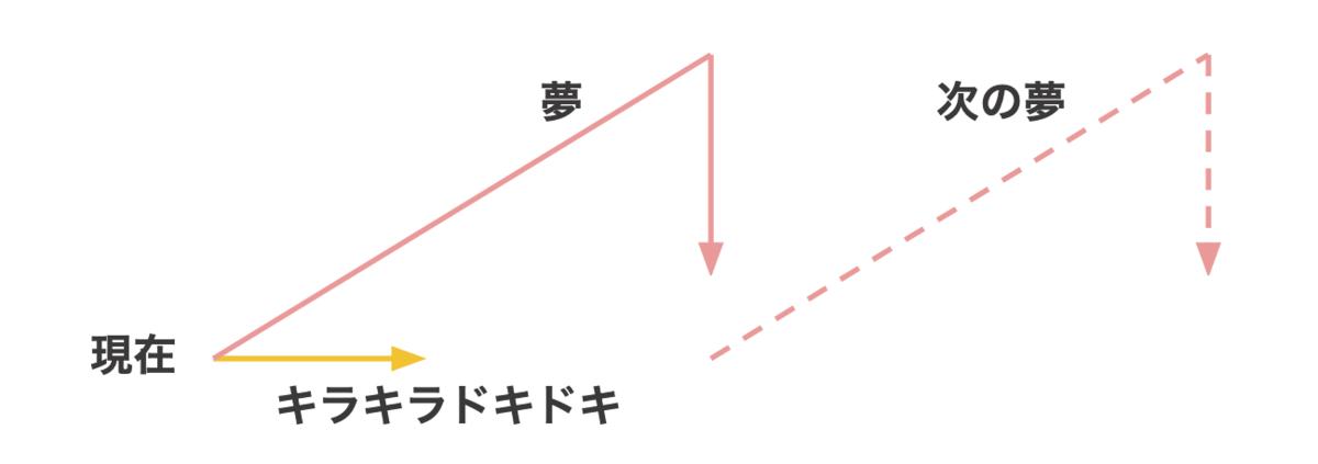 f:id:a16777216:20200426193555p:plain