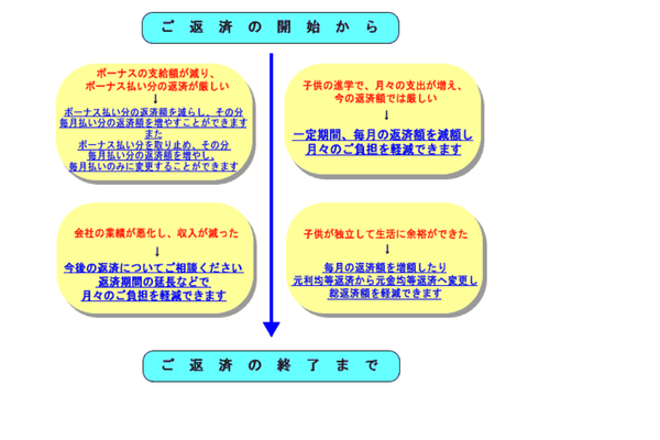 f:id:a19830429:20200324170026p:plain
