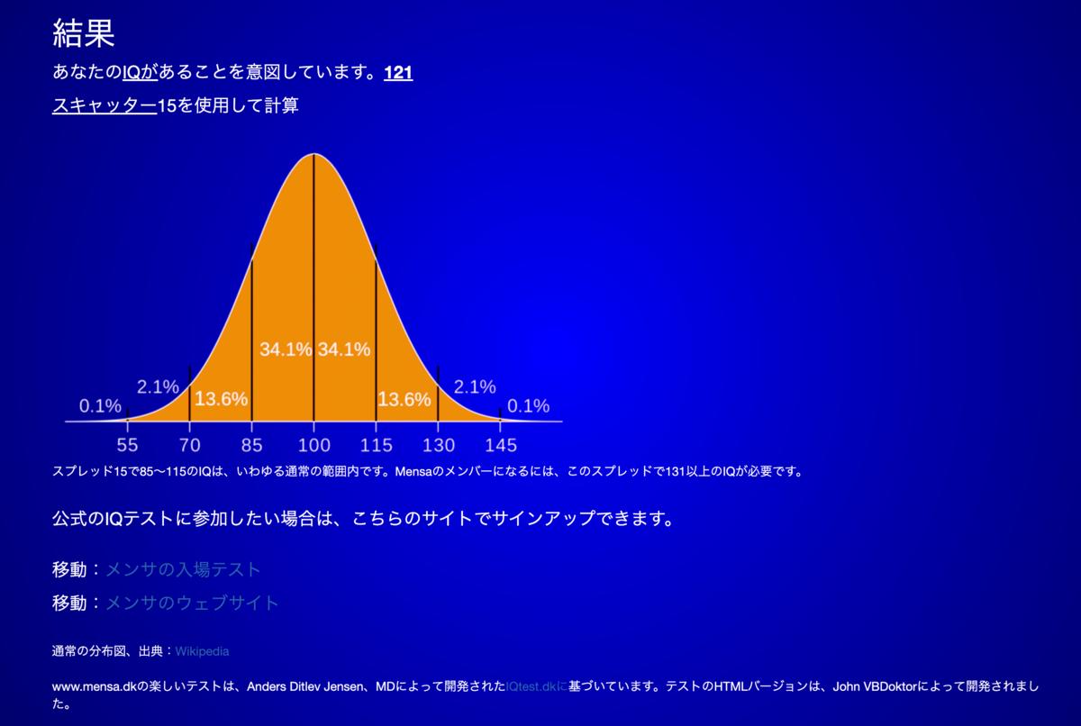 f:id:a1t2s2u2:20201226184535p:plain