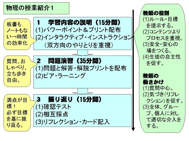 f:id:a2011:20130109002628j:image:w640