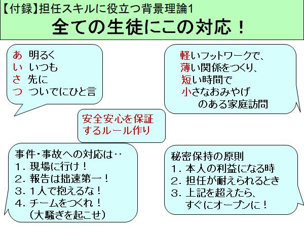 f:id:a2011:20191106070709p:plain