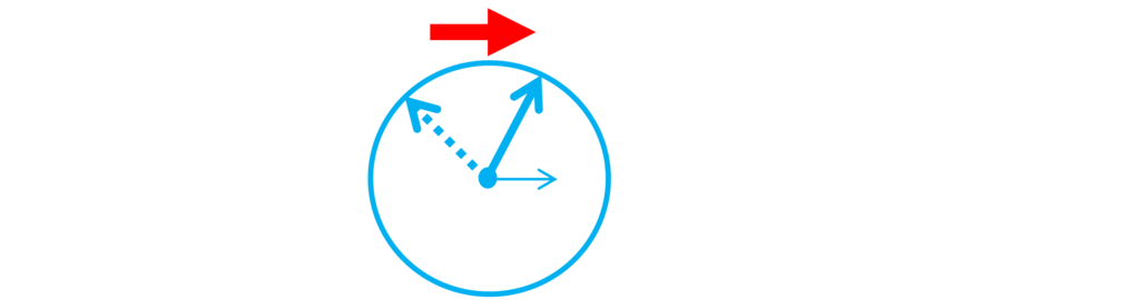 時計 イメージ
