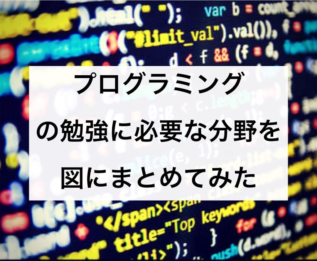 f:id:a86223990:20180223180629j:image