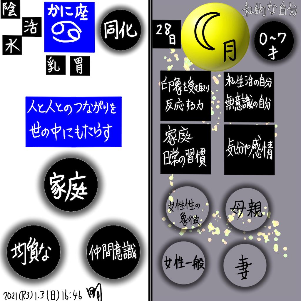 f:id:a91n52:20210117154331p:image