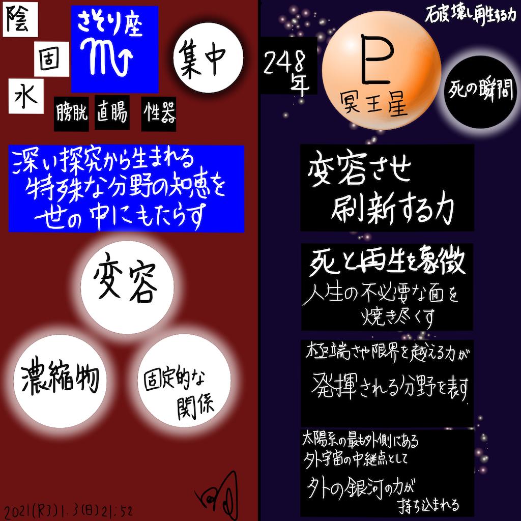 f:id:a91n52:20210216131302p:image