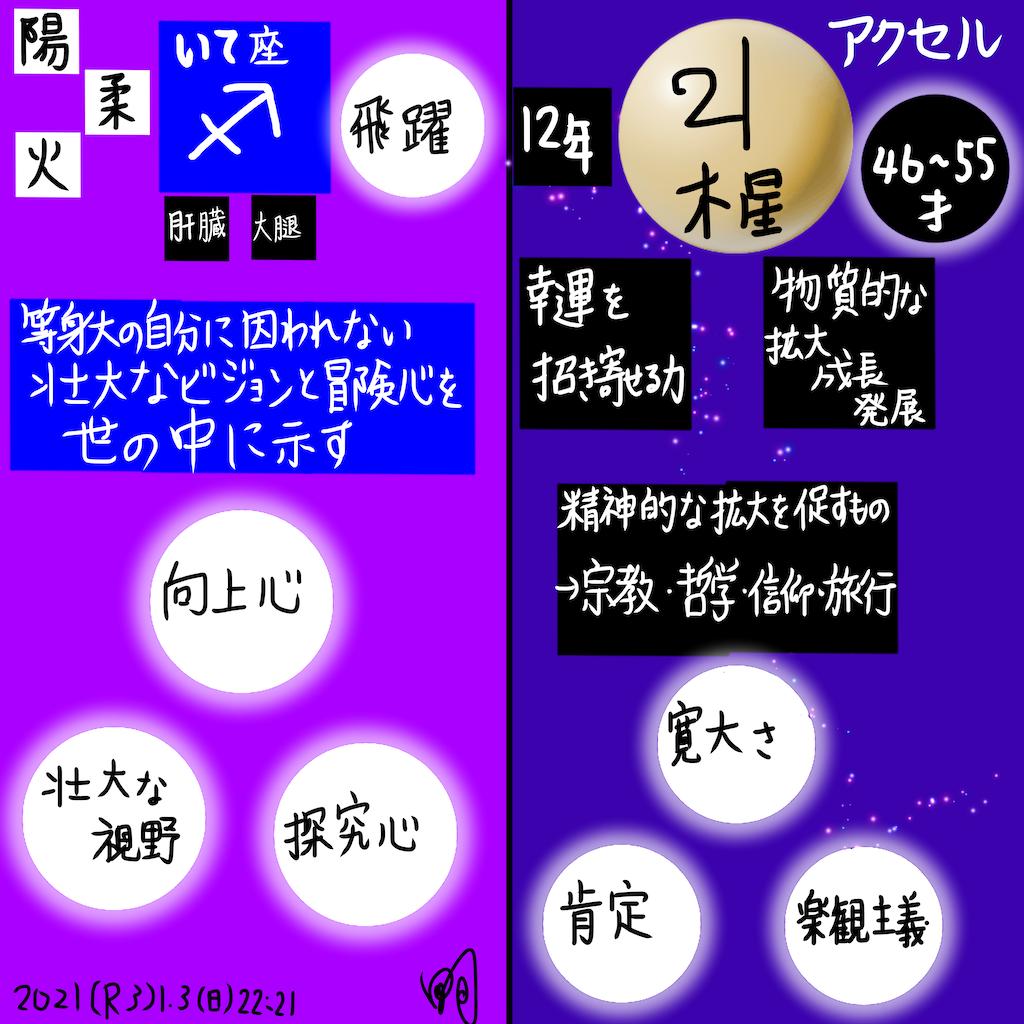 f:id:a91n52:20210302101310p:image