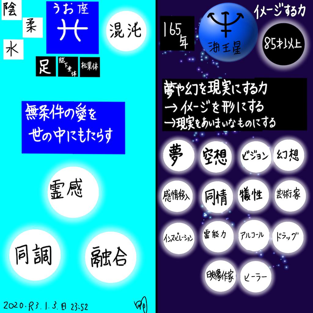 f:id:a91n52:20210419101958p:image