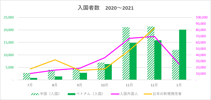 f:id:aLa:20210221035642p:plain