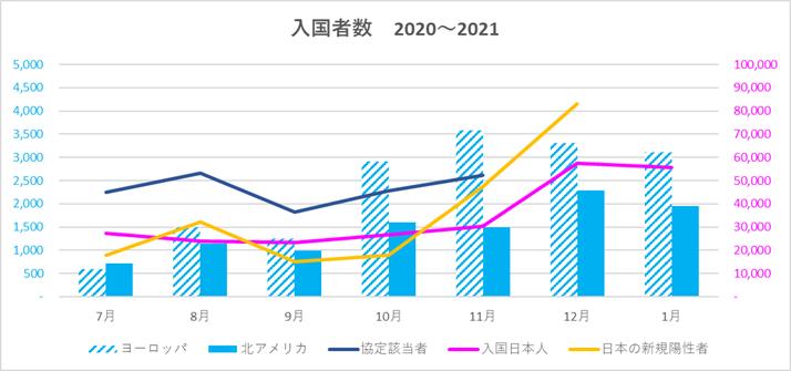 f:id:aLa:20210221035656p:plain