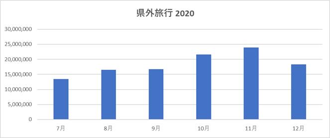 f:id:aLa:20210302102016p:plain