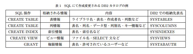 f:id:a_habakiri:20161229223530p:plain