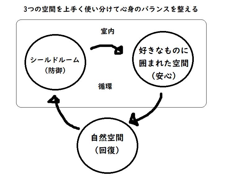 f:id:a_lethe_ia:20200925002649p:plain