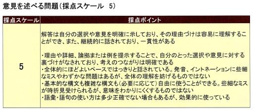 f:id:a_matsumoto:20101019030449j:image