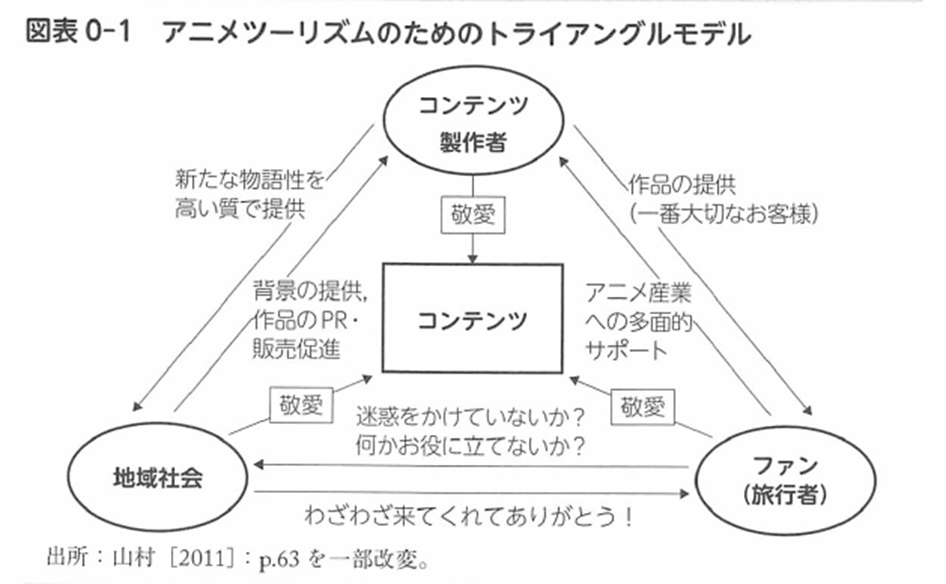 f:id:a_matsumoto:20200629183956p:plain