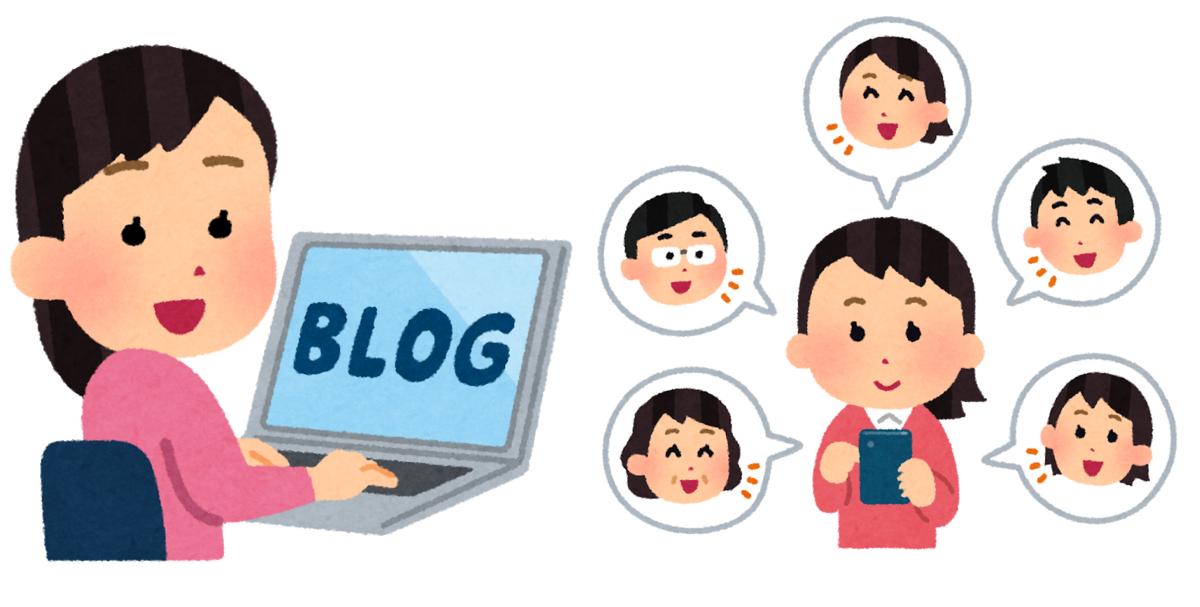 【雑談】Twitterとブログ、それぞれのメリット、デメリットについて。