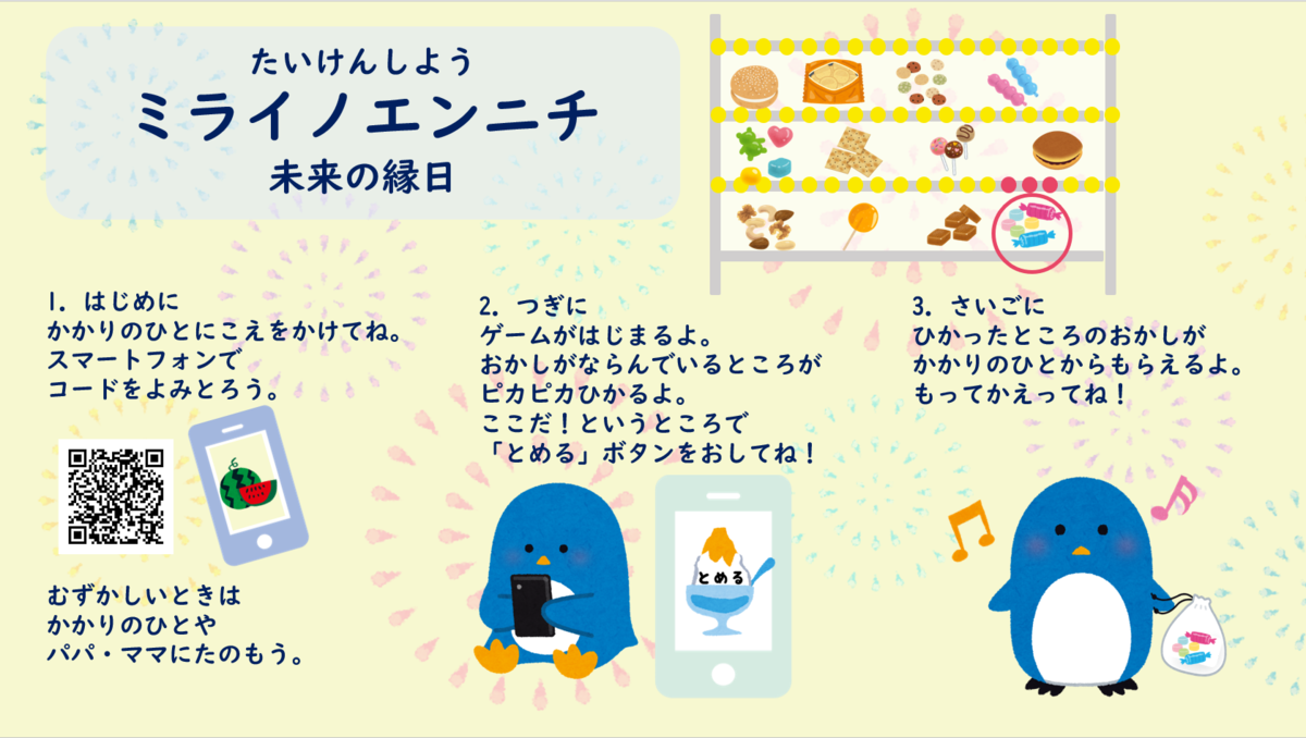 f:id:a_shioda:20191016135424p:plain