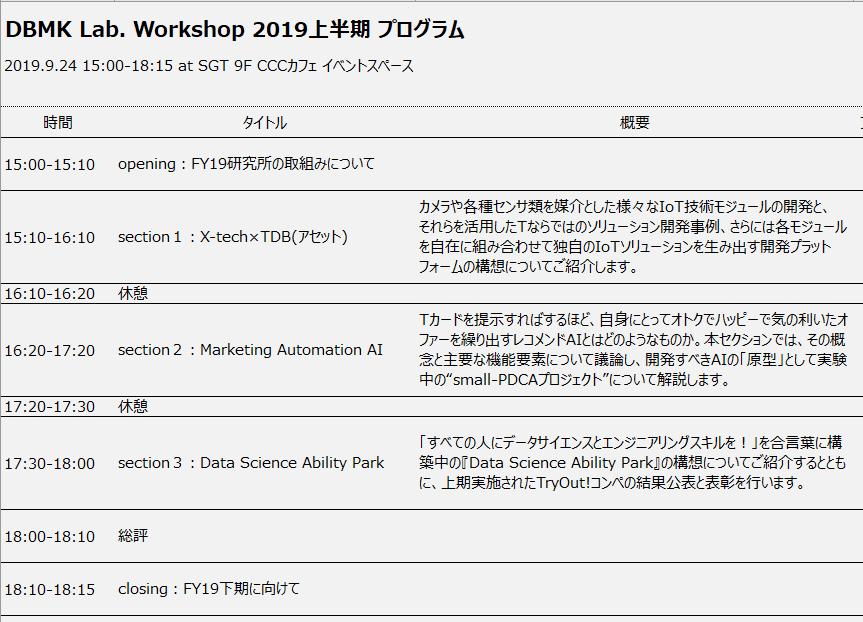 f:id:a_shioda:20191230112325p:plain