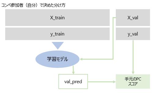 f:id:a_shioda:20200413133753p:plain