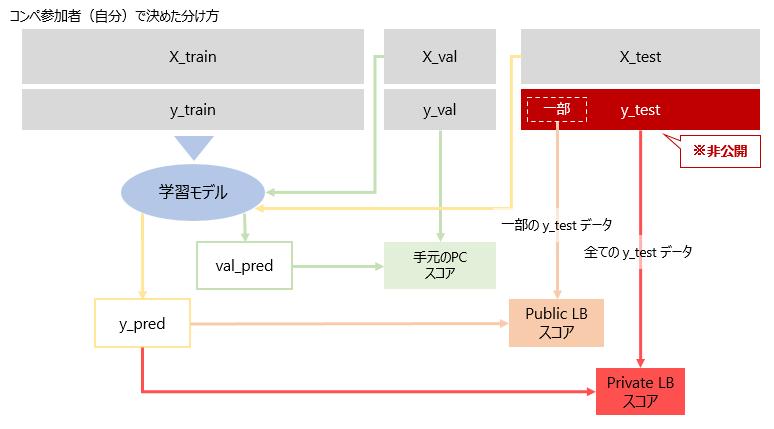 f:id:a_shioda:20200413134037p:plain