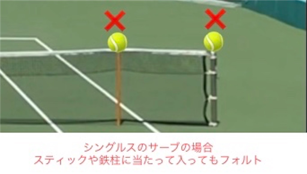 ルール テニス サーブ