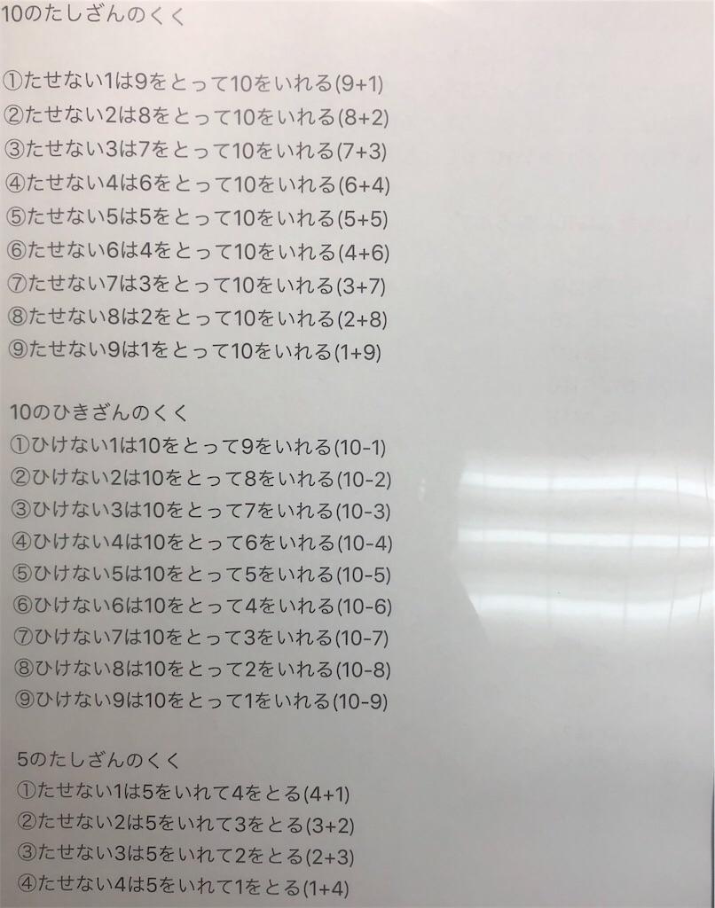 f:id:abacus-infinity:20190813042629j:image