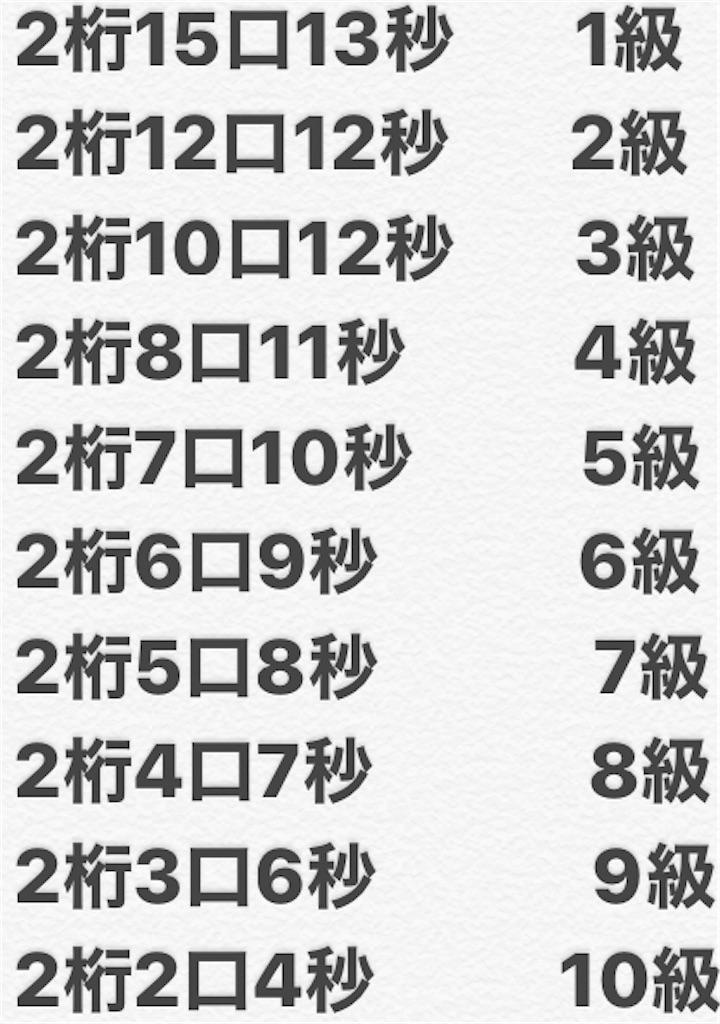 f:id:abacus-infinity:20200127012758j:image