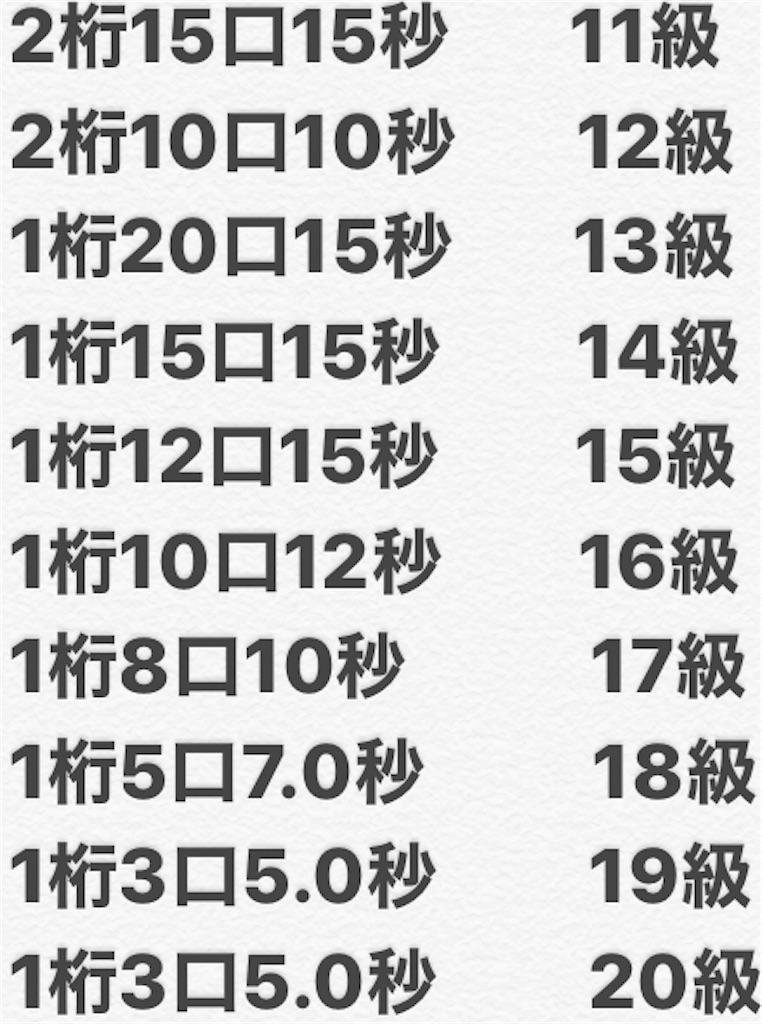 f:id:abacus-infinity:20200127013034j:image