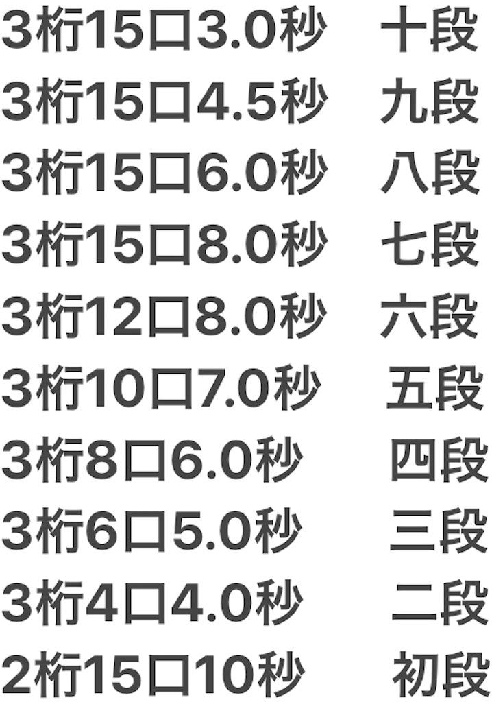 f:id:abacus-infinity:20210704060840j:image