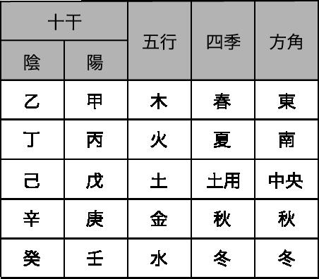 f:id:abcd1603:20170716120513p:plain