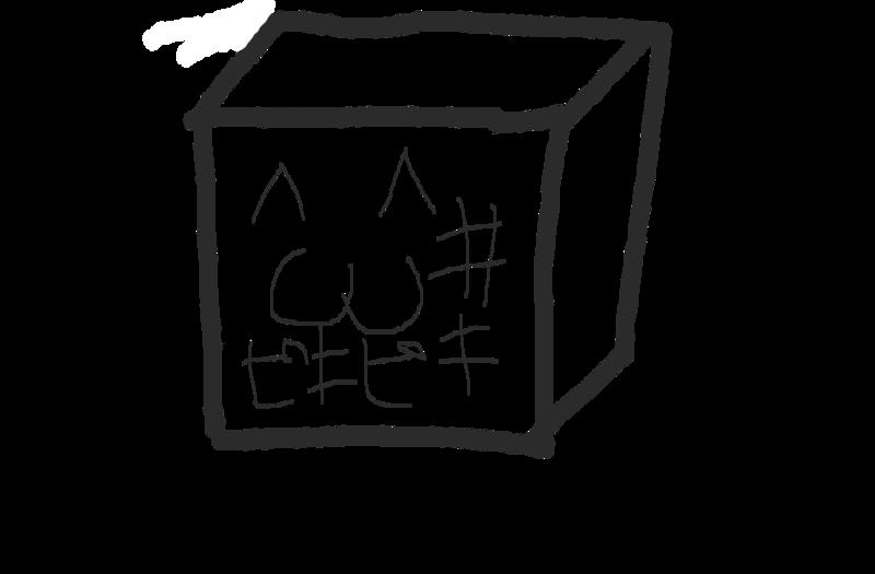 この箱から出てくる物を想像して「らくがき」ツールで描いてください