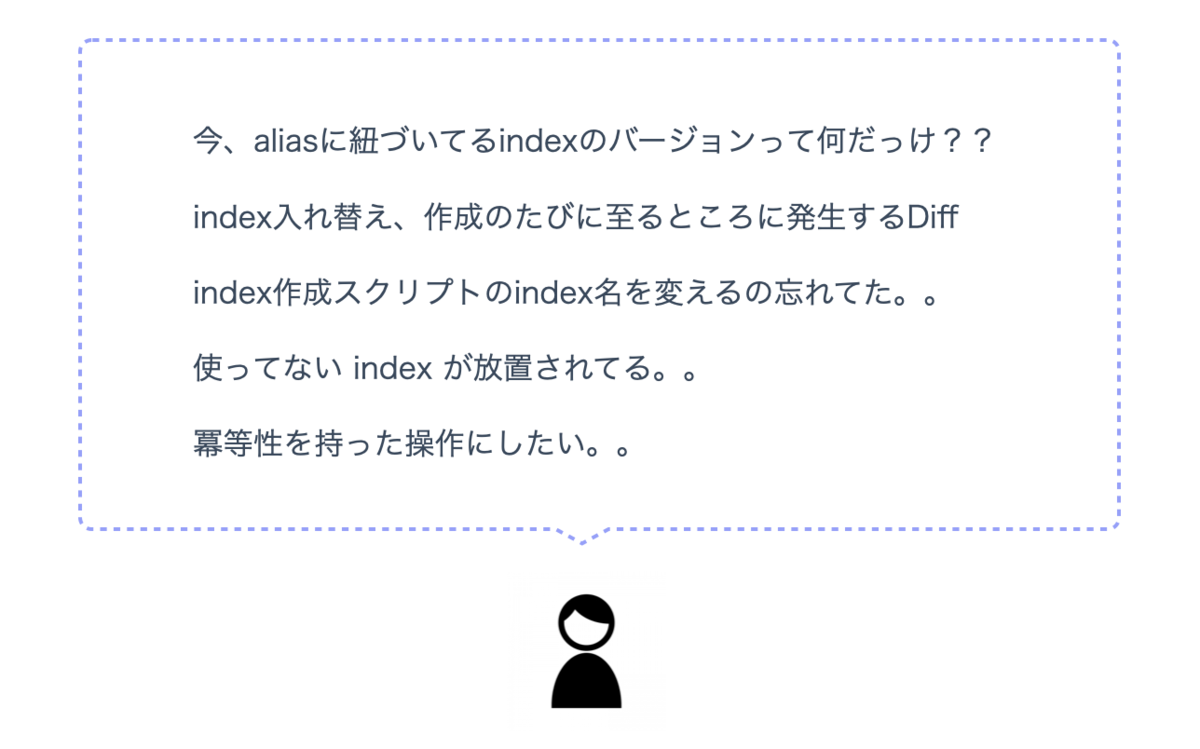 f:id:abctail30:20201121181116p:plain