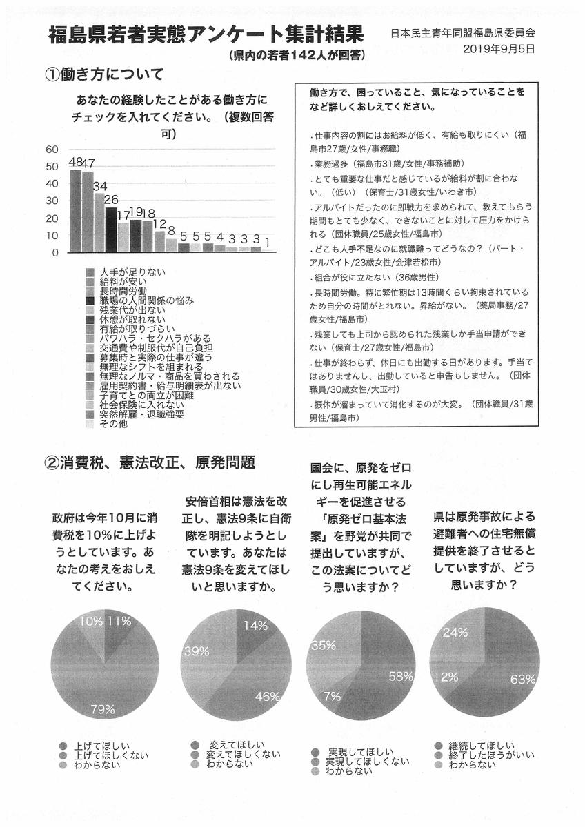 f:id:abe-yumiko:20190906090108j:plain