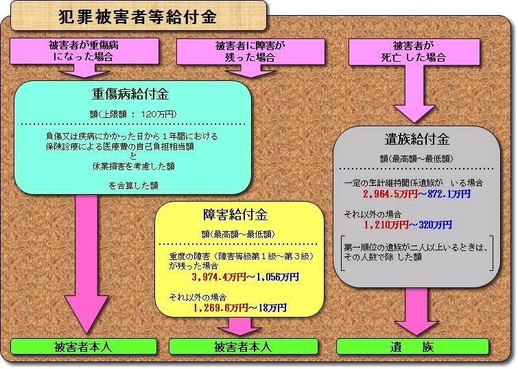 f:id:abehiroki43:20160913214702p:plain