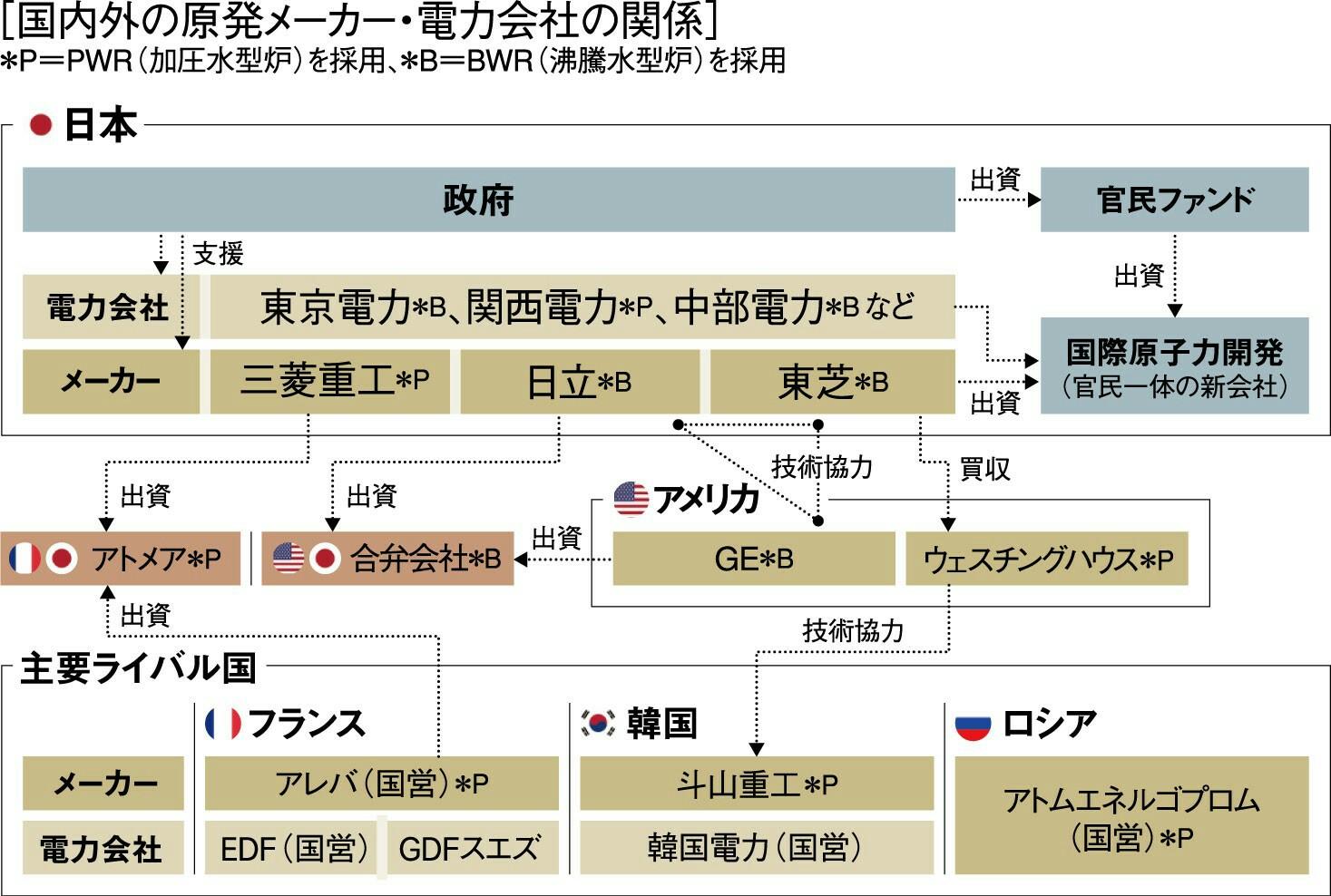 f:id:abehiroki43:20160915012255j:image