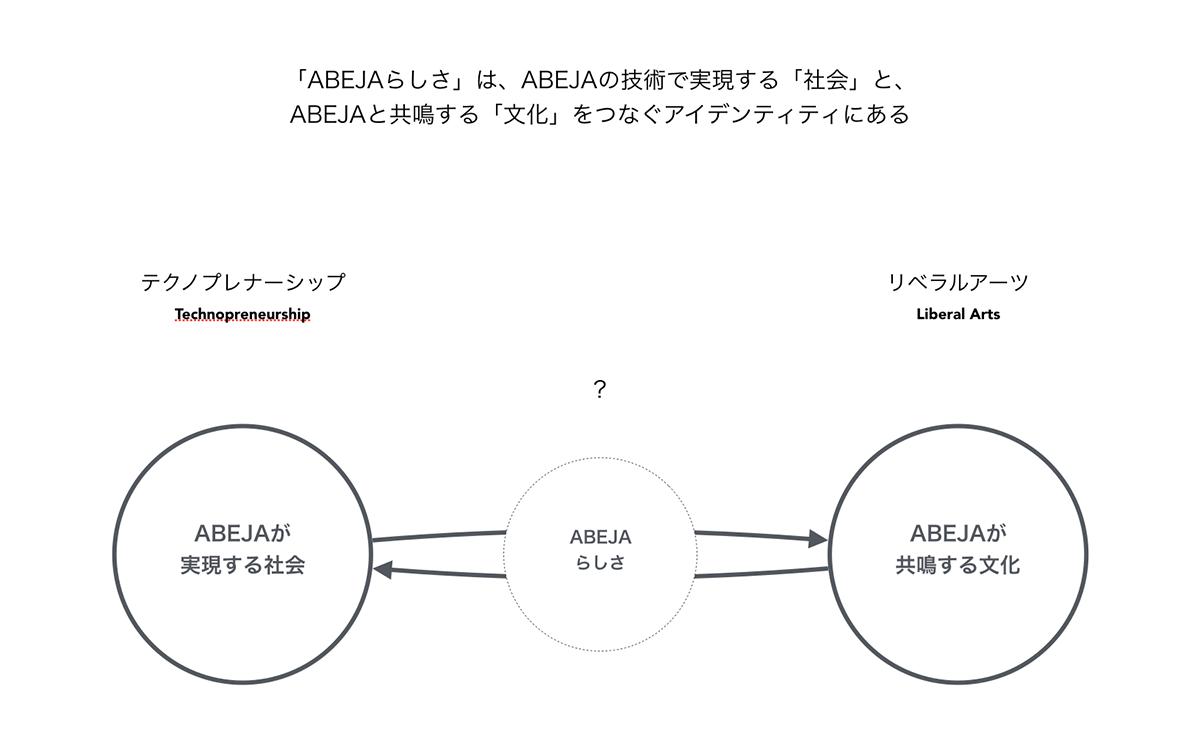 f:id:abeja:20190326230109p:plain
